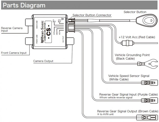 scion fr s audio wiring diagram scion get free image about wiring diagram