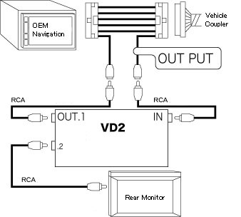 Wiring Diagram For 2005 Cadillac Cts together with Beat Sonic Avc11 Video Rca Output Cable Harness moreover Ih Scout Wiring Harness in addition Silverton Wiring Diagram likewise Timing Belt Gears. on ford xd wiring harness