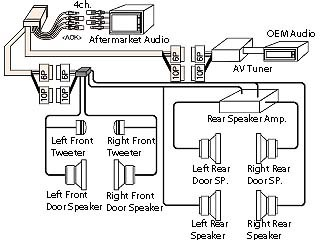 sony home theatre wiring diagrams sony wiring diagram exles