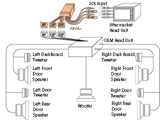 Beat Sonic Mva 24l on audio system wiring diagram html