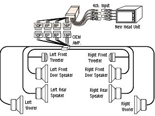 Nsa 05 on brz stereo wiring diagram