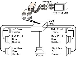 Beat Sonic Sla 22ad besides 09 Scion Tc Stereo Wiring Diagram together with Pontiac Grand Am 2001 2004 Fuse Box Diagram in addition  on scion xb rear speakers