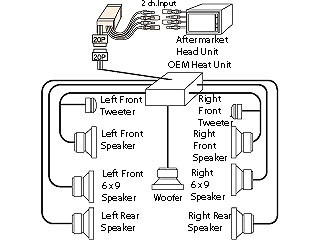 Scion Fr S Audio Wiring Diagram