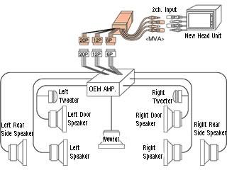 amp wiring diagram 2005 lexus beat sonic mva 12l  beat sonic mva 12l